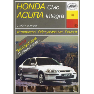 Honda Civic/Acura Integra